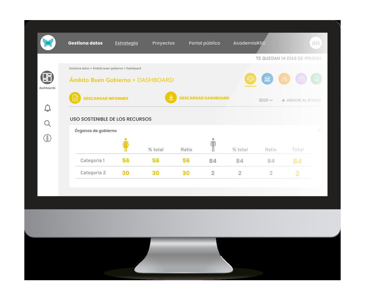 Pantalla de la plataforma de Apambu - Ejemplo - Comunica tus resultados - Apambu