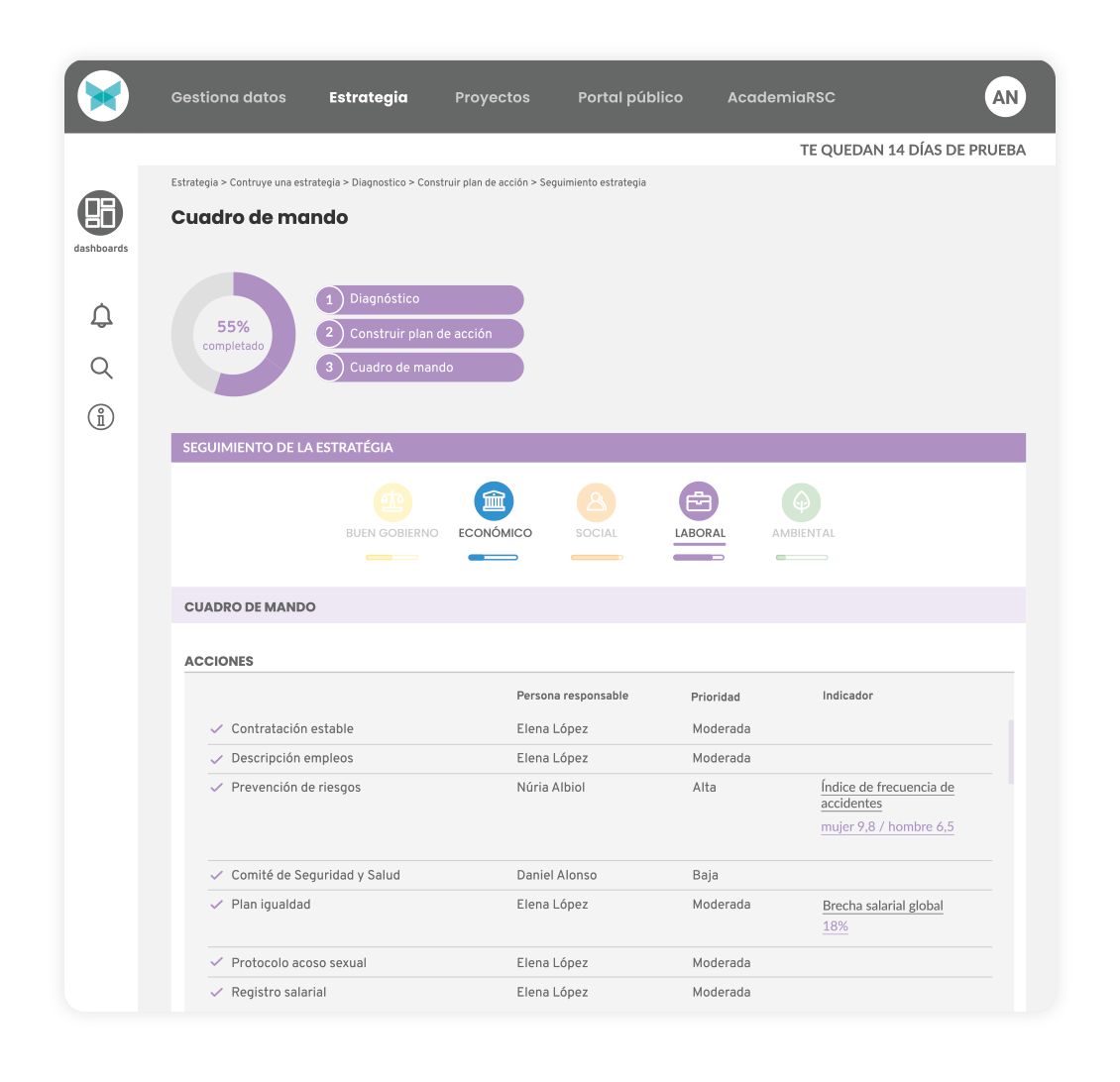 Screenshot de la plataforma Apambu - Cuadro de mando - Construye tu estrategia - Apambu